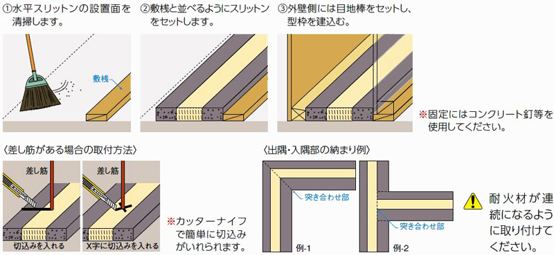 Hw >> 耐震スリット・構造スリット スリットン - ドラーフタイト工業